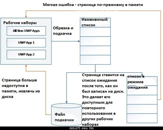 Cхематичное изображение от Microsoft