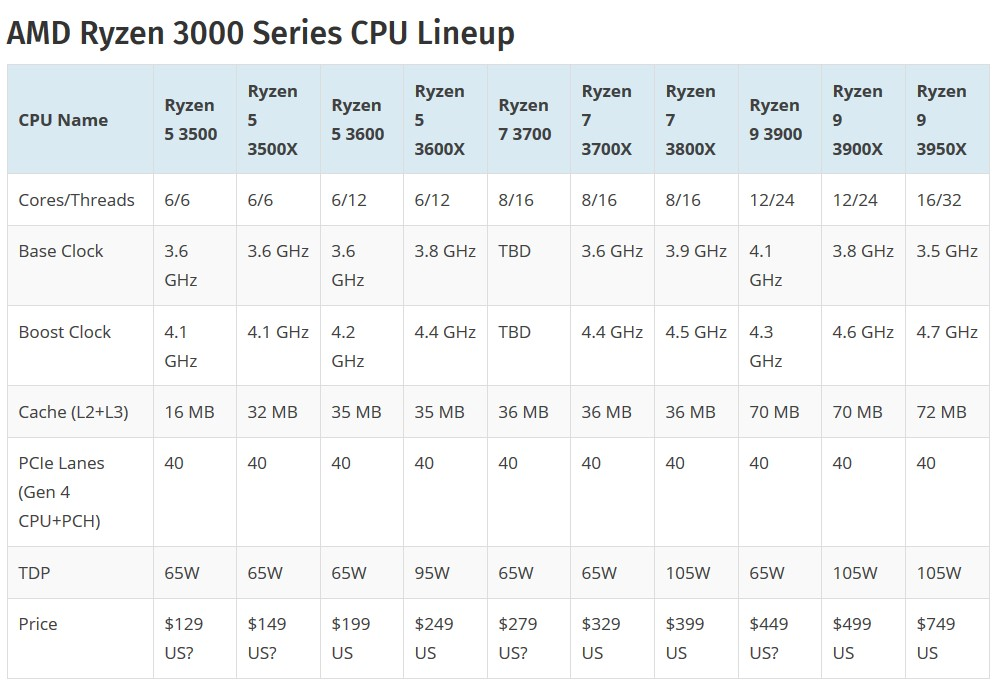 Series-CPU