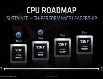 AMD Ryzen 4000 (Zen 3) будут производиться по техпроцессу 5 нм+